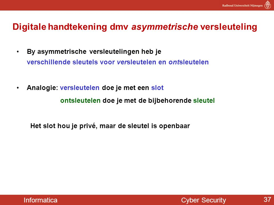 Digitale handtekening dmv asymmetrische versleuteling