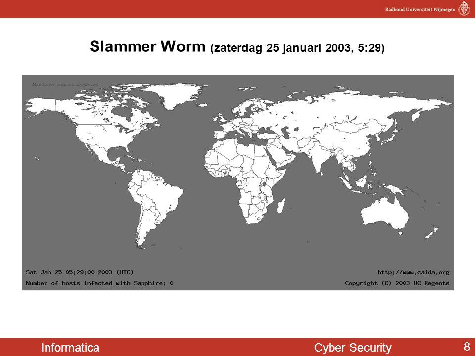 Slammer Worm (zaterdag 25 januari 2003, 5:29)