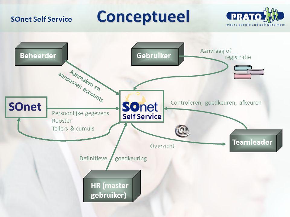 SOnet Self Service Conceptueel