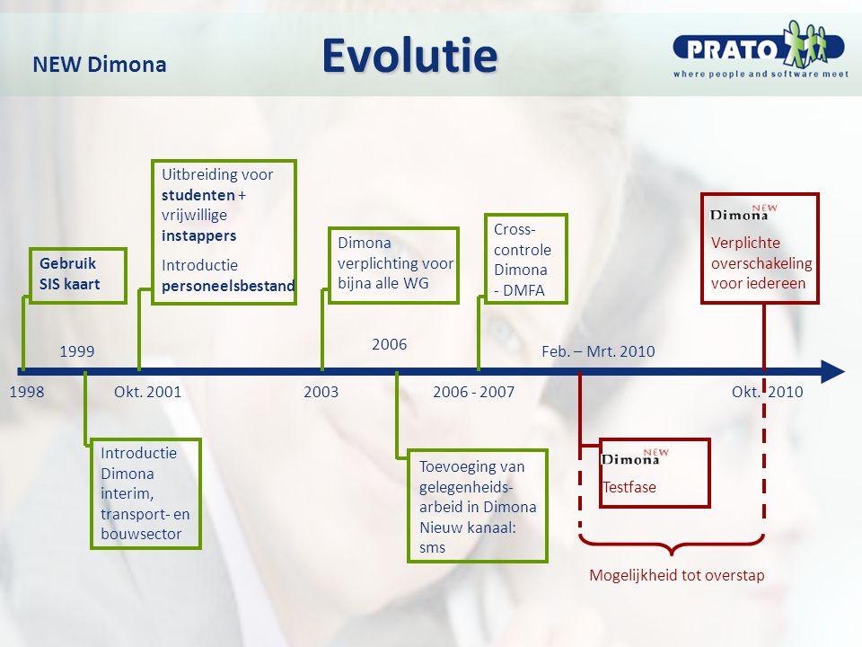 NEW Dimona Evolutie Uitbreiding voor studenten + vrijwillige instappers. Introductie personeelsbestand.