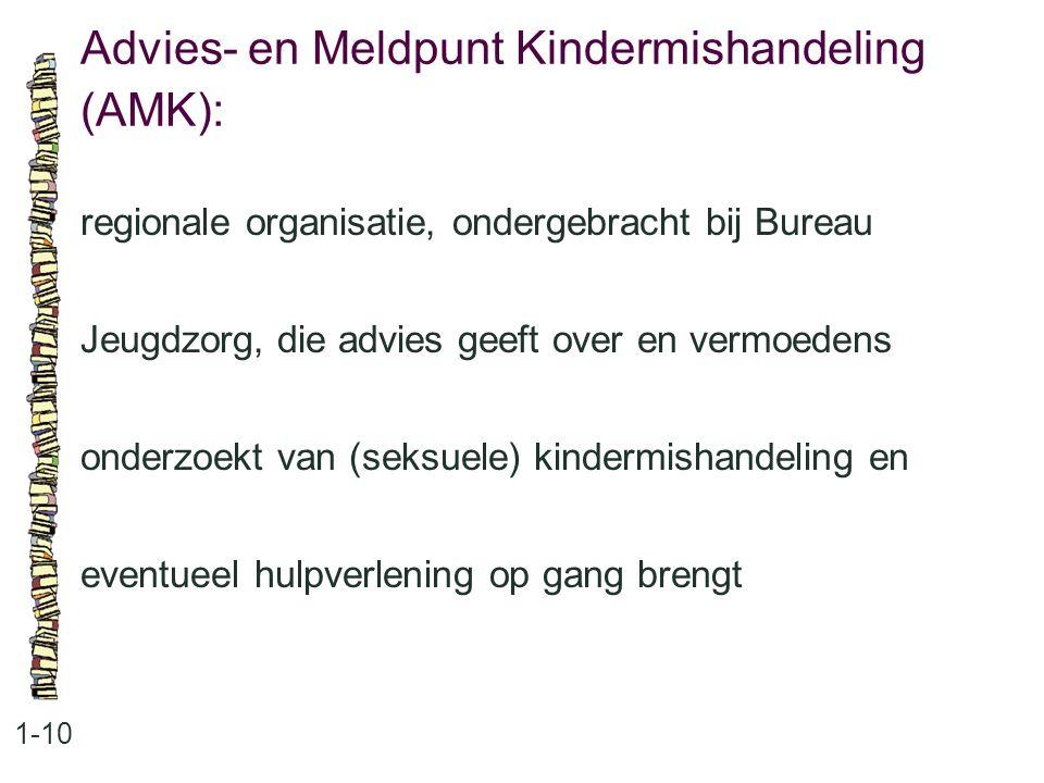 Advies- en Meldpunt Kindermishandeling (AMK):