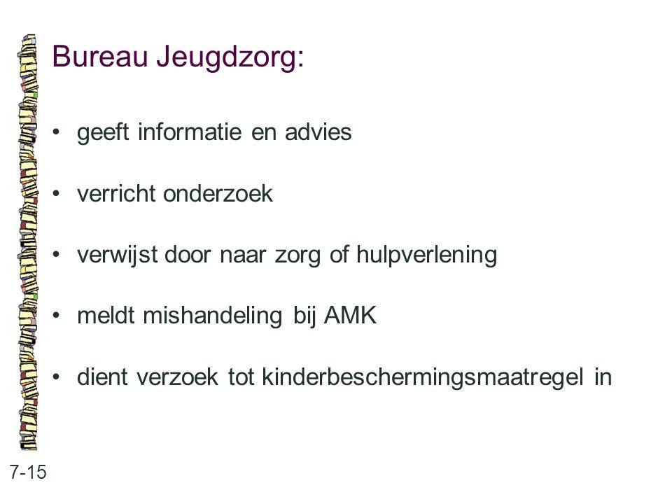 Bureau Jeugdzorg: • geeft informatie en advies • verricht onderzoek