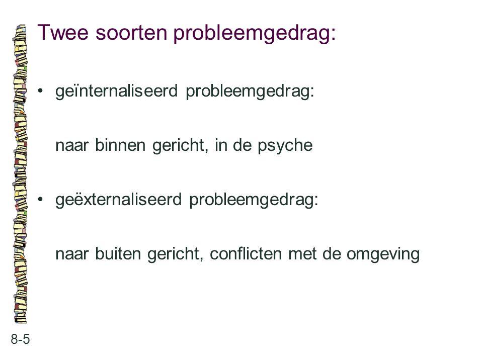Twee soorten probleemgedrag: