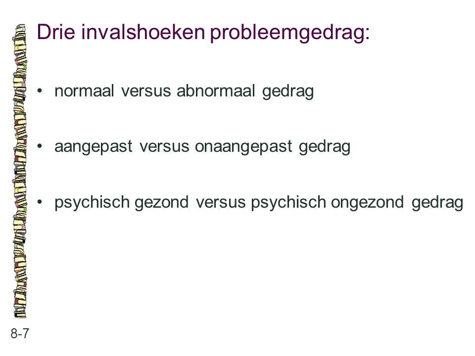 Drie invalshoeken probleemgedrag:
