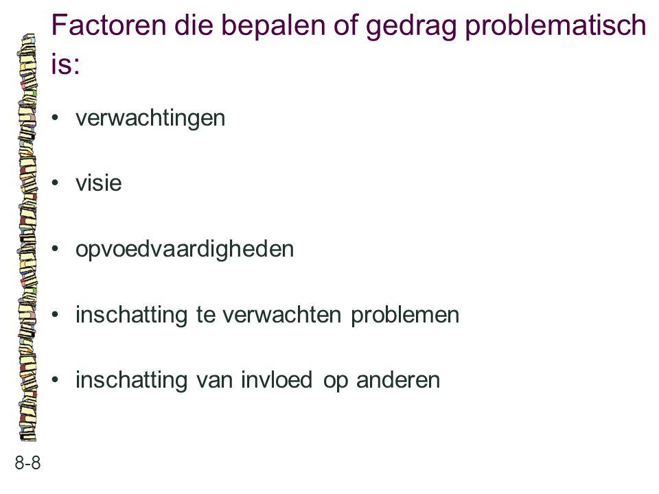 Factoren die bepalen of gedrag problematisch is: