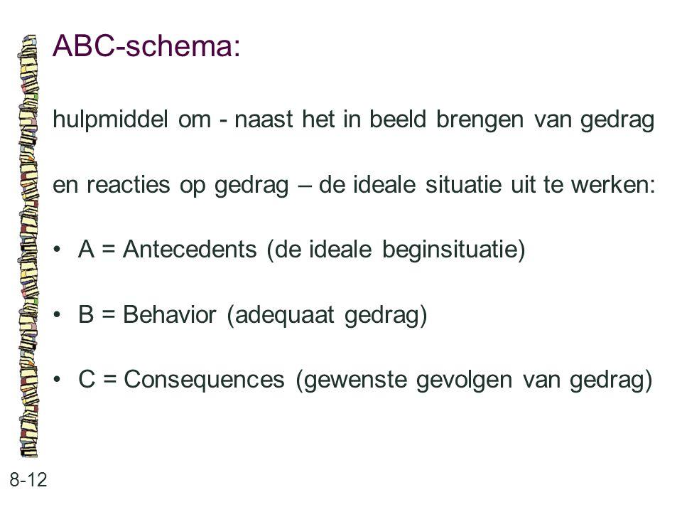 ABC-schema: hulpmiddel om - naast het in beeld brengen van gedrag