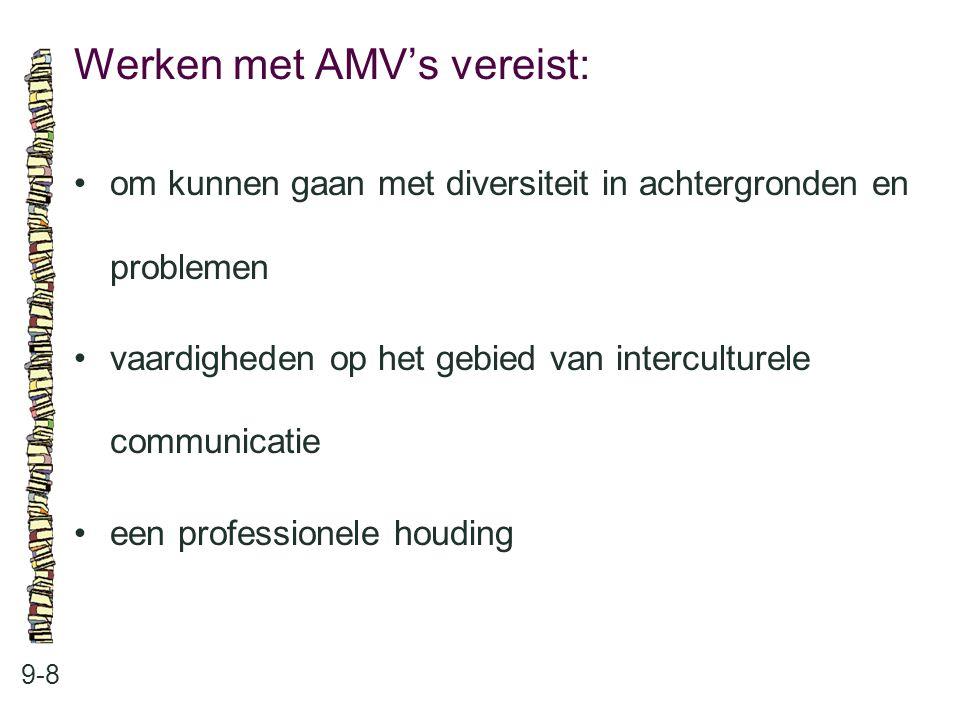 Werken met AMV's vereist: