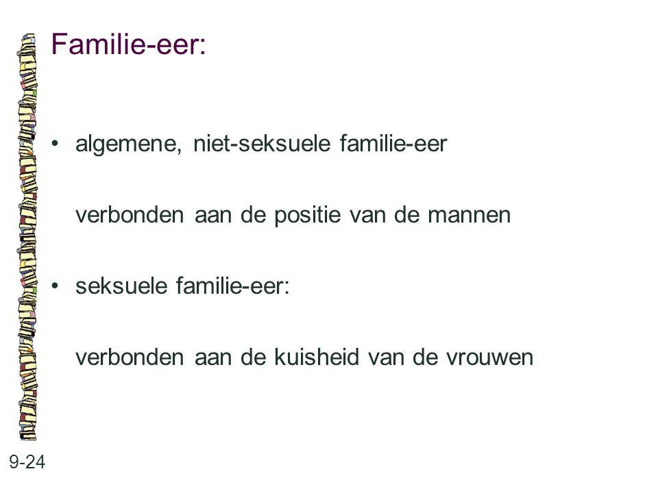Familie-eer: • algemene, niet-seksuele familie-eer
