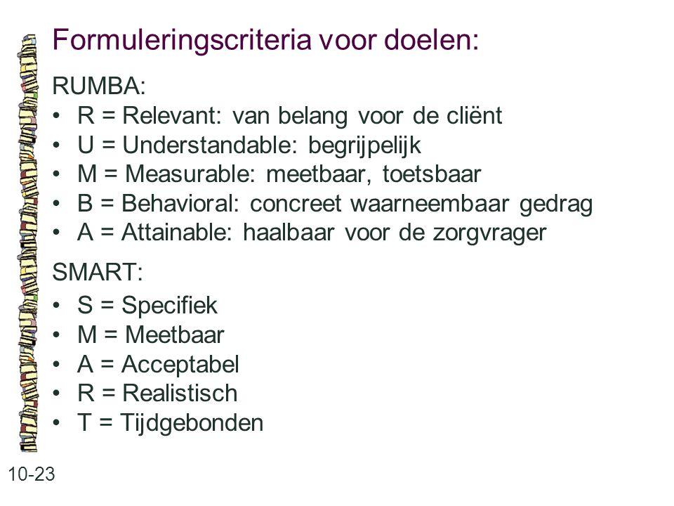 Formuleringscriteria voor doelen: