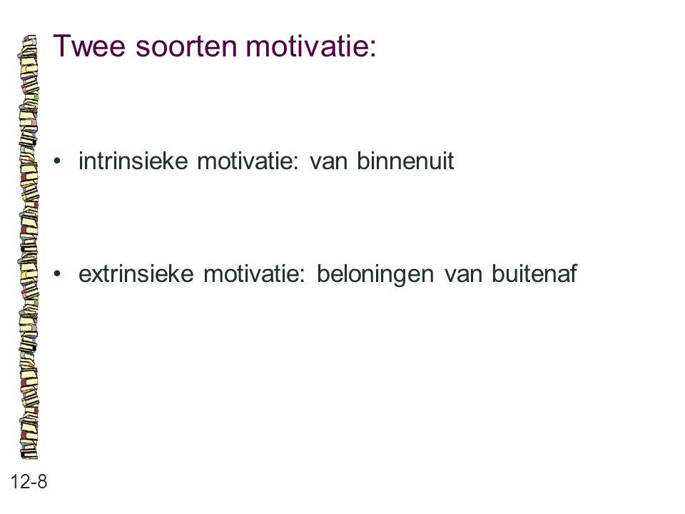 Twee soorten motivatie: