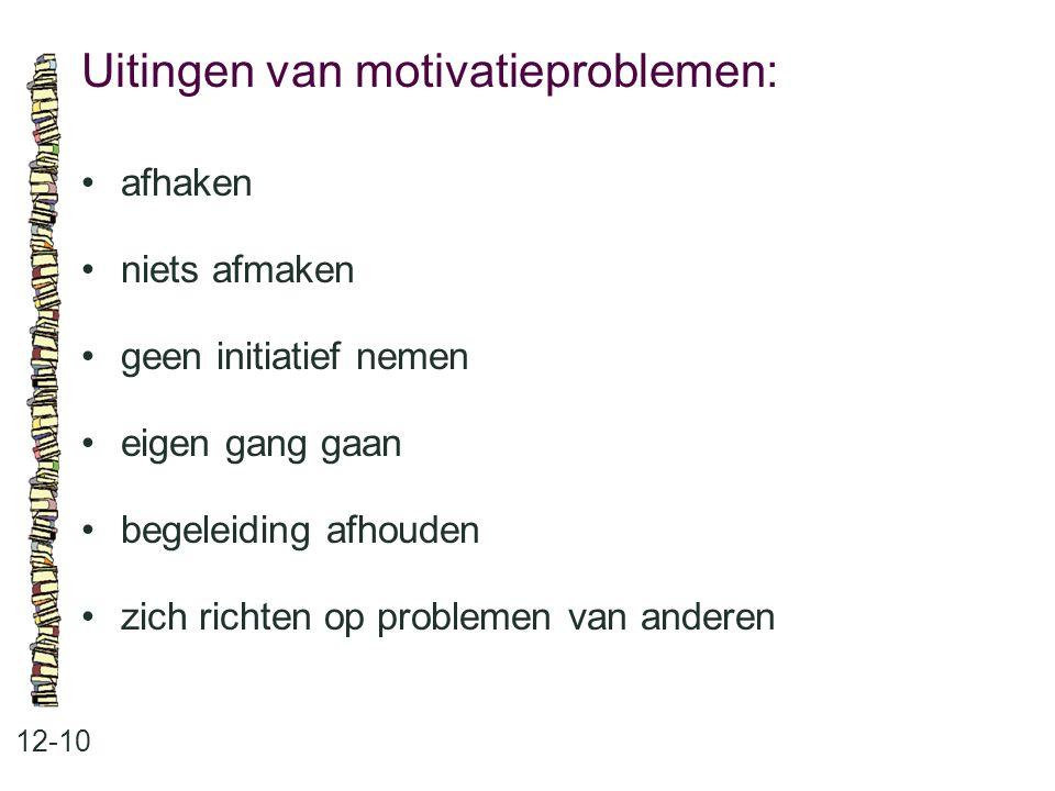 Uitingen van motivatieproblemen: