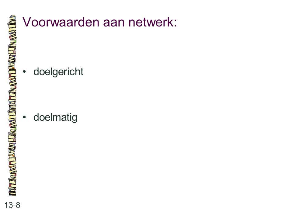 Voorwaarden aan netwerk: