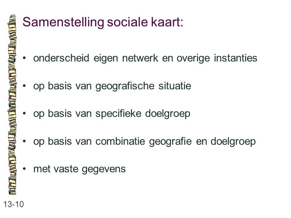 Samenstelling sociale kaart: