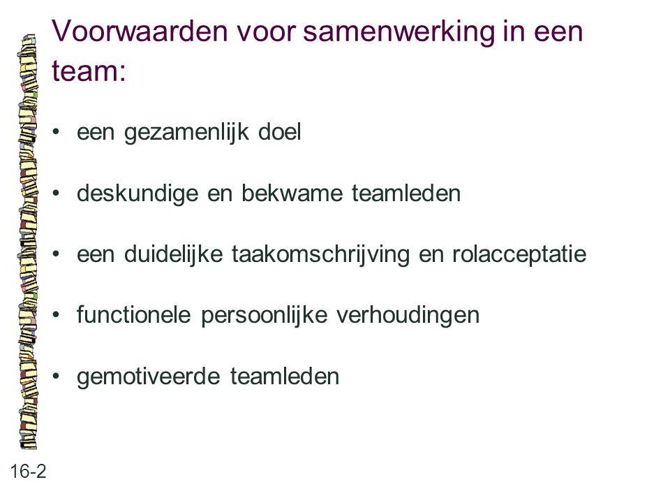 Voorwaarden voor samenwerking in een team: