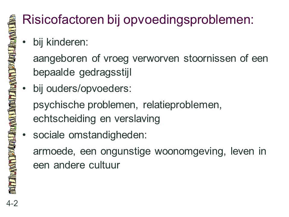Risicofactoren bij opvoedingsproblemen: