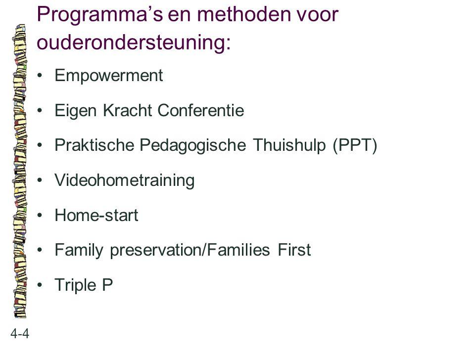 Programma's en methoden voor ouderondersteuning: