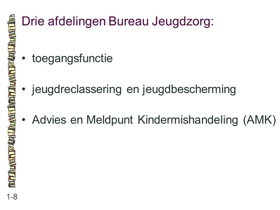Drie afdelingen Bureau Jeugdzorg: