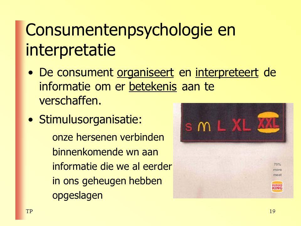 Consumentenpsychologie en interpretatie