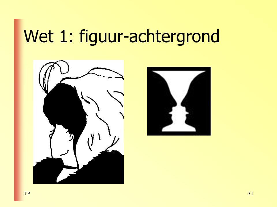 Wet 1: figuur-achtergrond