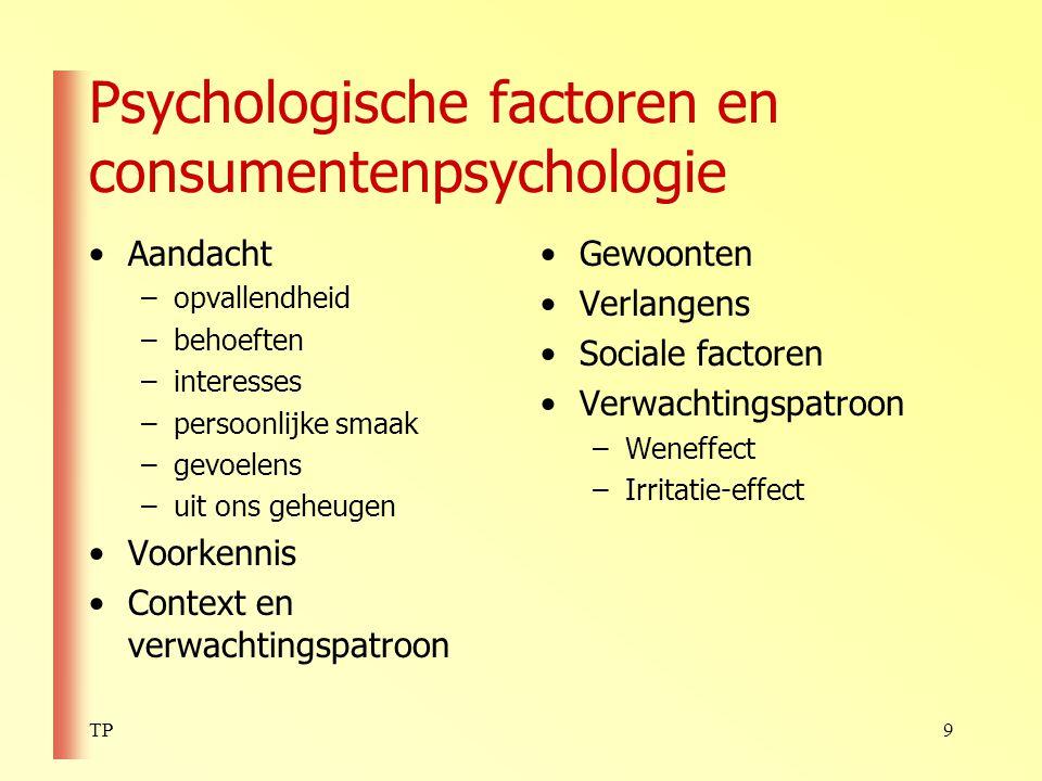Psychologische factoren en consumentenpsychologie
