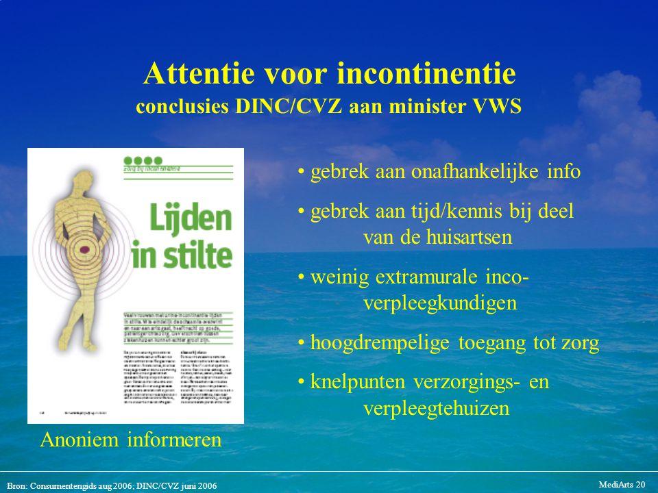 Attentie voor incontinentie conclusies DINC/CVZ aan minister VWS