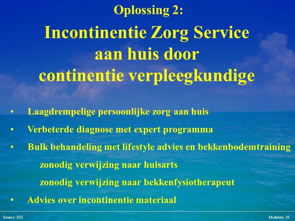 Incontinentie Zorg Service aan huis door continentie verpleegkundige