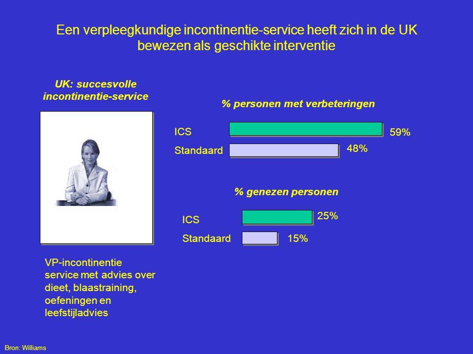 UK: succesvolle incontinentie-service