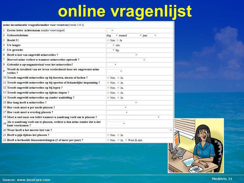 online vragenlijst Source: www.IncoCure.com MediArts 31