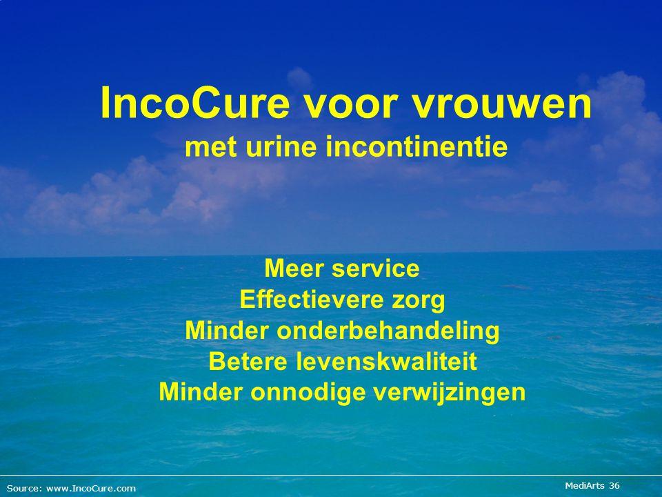 IncoCure voor vrouwen met urine incontinentie