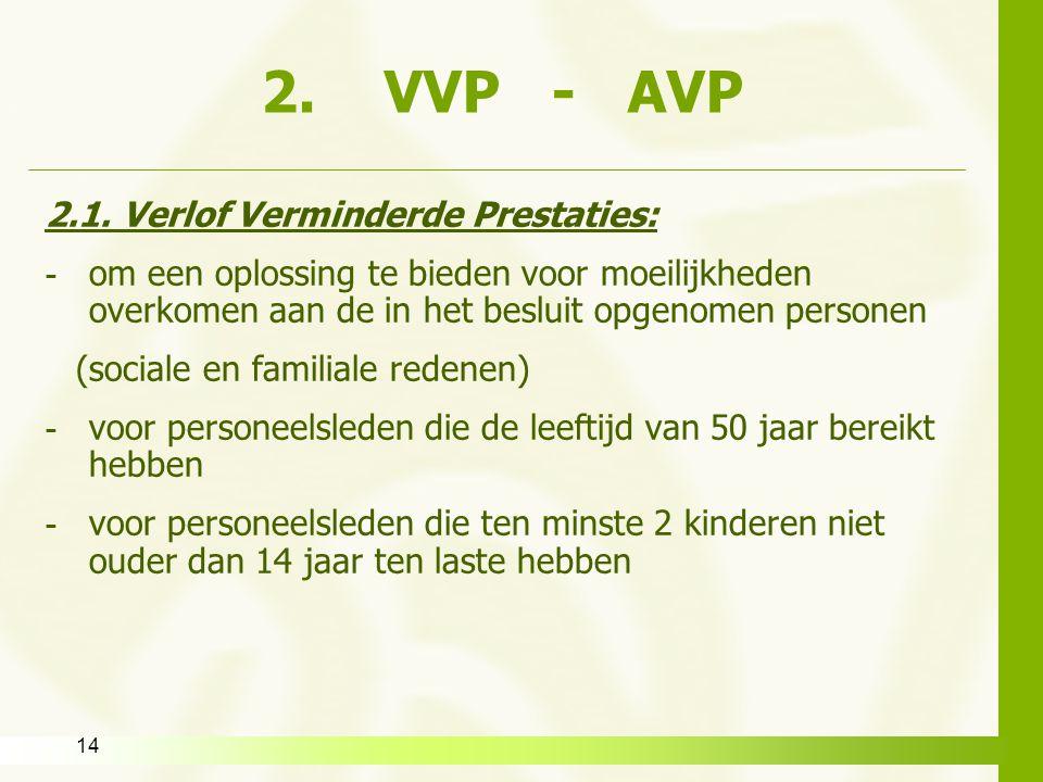 2. VVP - AVP 2.1. Verlof Verminderde Prestaties: