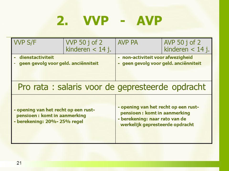 Pro rata : salaris voor de gepresteerde opdracht