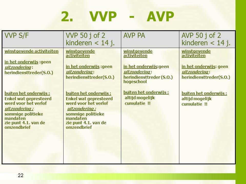 2. VVP - AVP VVP S/F VVP 50 j of 2 kinderen < 14 j. AVP PA