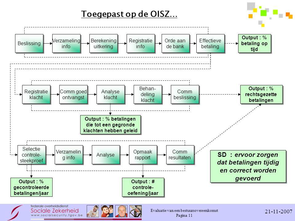 Toegepast op de OISZ… Beslissing. Verzameling info. Berekening uitkering. Registratie info. Orde aan de bank.
