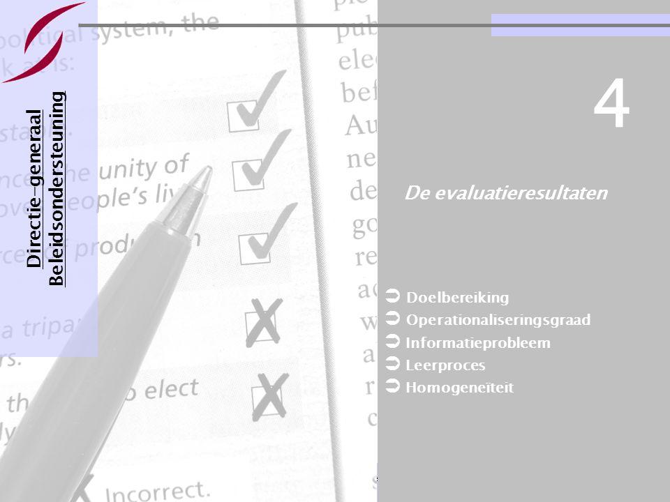 De evaluatieresultaten Directie-generaal Beleidsondersteuning