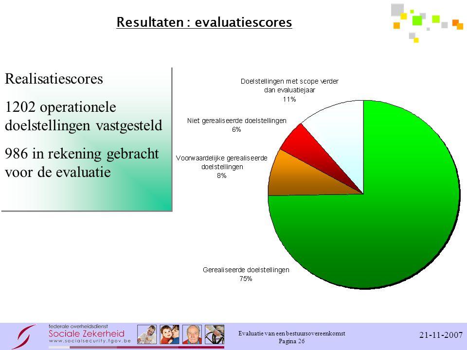 Resultaten : evaluatiescores