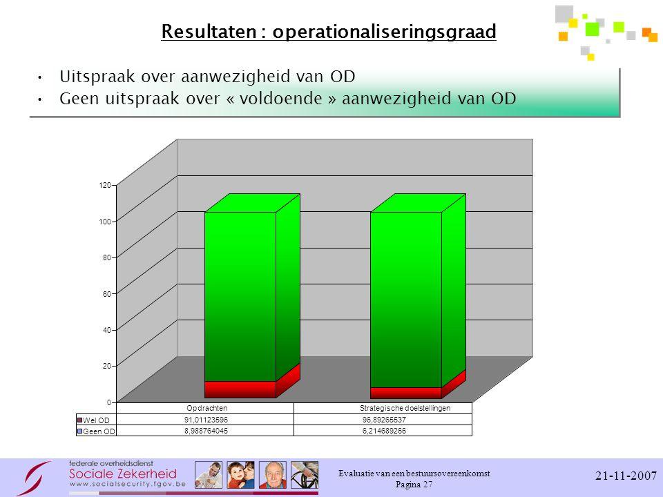 Resultaten : operationaliseringsgraad