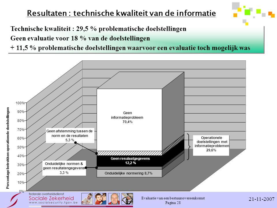 Resultaten : technische kwaliteit van de informatie