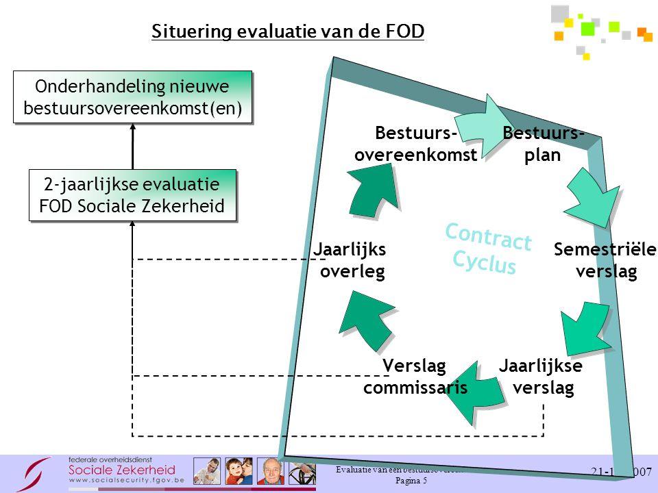 Situering evaluatie van de FOD