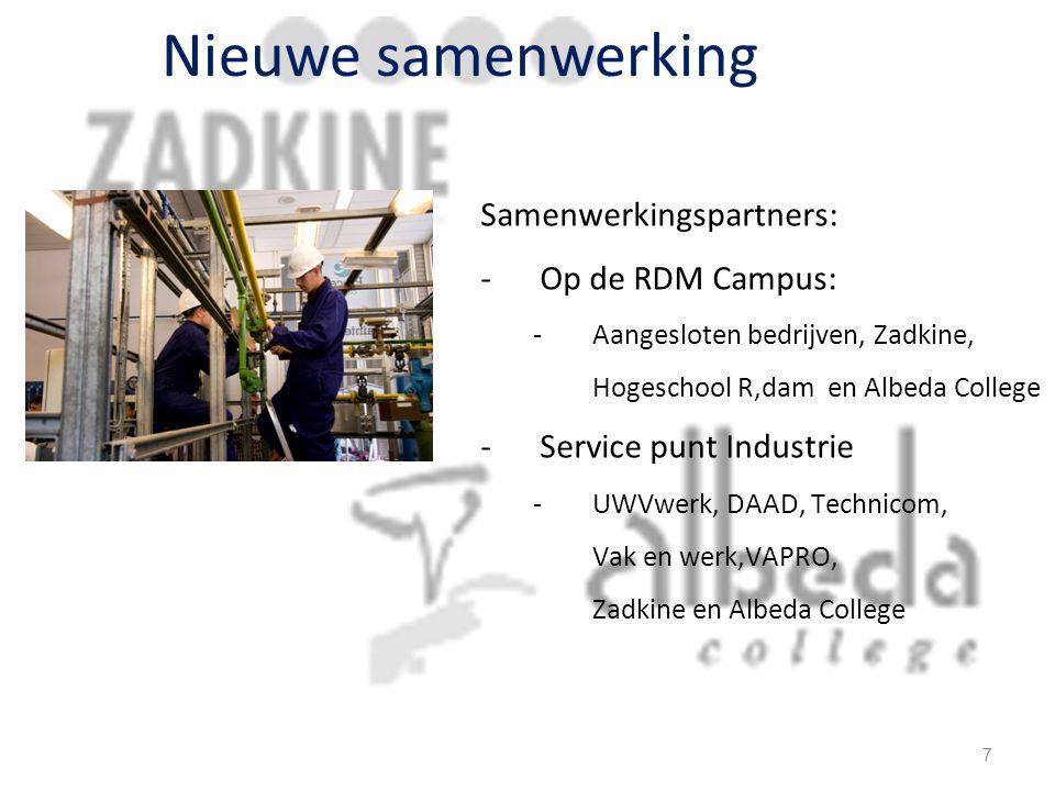 Nieuwe samenwerking Samenwerkingspartners: Op de RDM Campus: