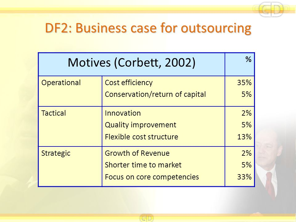 DF2: Business case for outsourcing