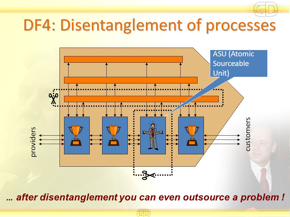 DF4: Disentanglement of processes