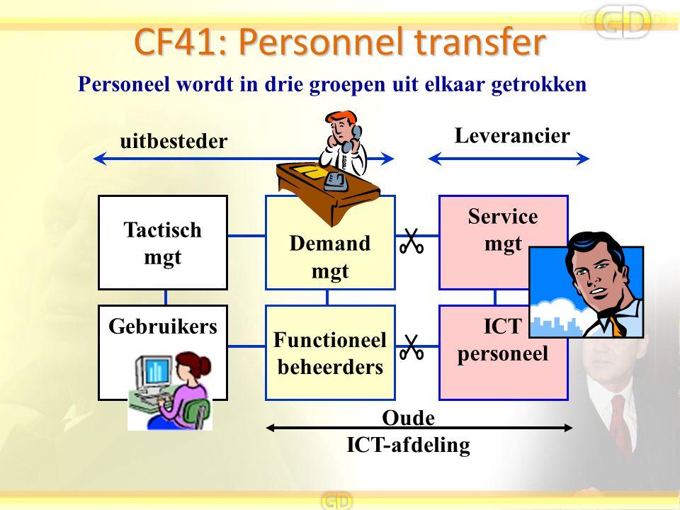 CF41: Personnel transfer