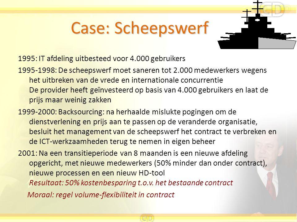 Case: Scheepswerf 1995: IT afdeling uitbesteed voor 4.000 gebruikers