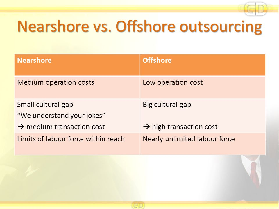 Nearshore vs. Offshore outsourcing