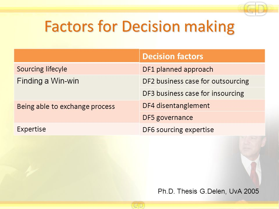 Factors for Decision making