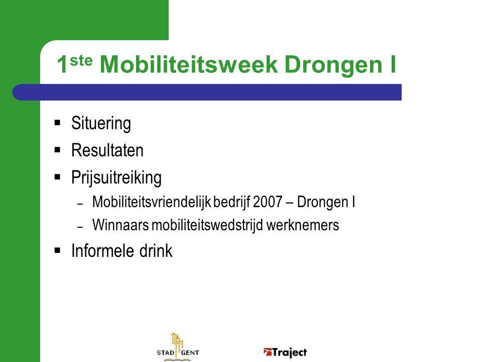 1ste Mobiliteitsweek Drongen I