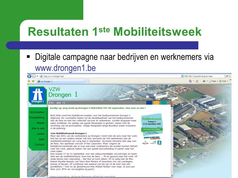 Resultaten 1ste Mobiliteitsweek