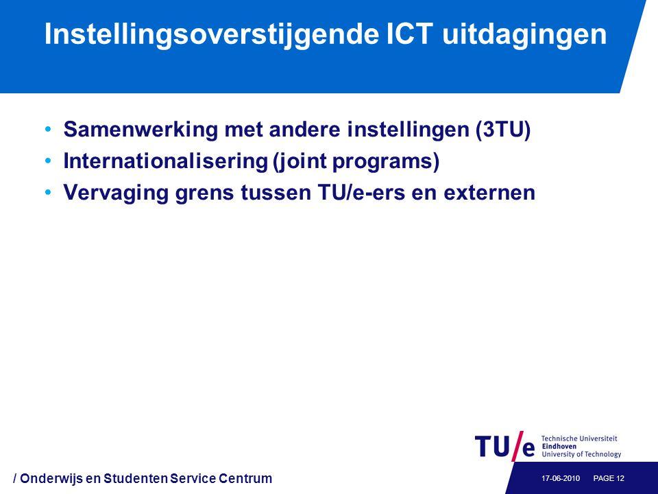 Instellingsgrenzen openbreken (1): 3TU-experiment