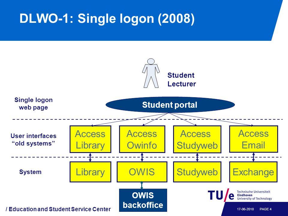 DLWO-1 bestuurlijk Besluit tot proefportal