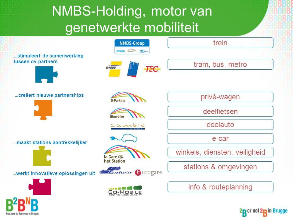 NMBS-Holding, motor van genetwerkte mobiliteit